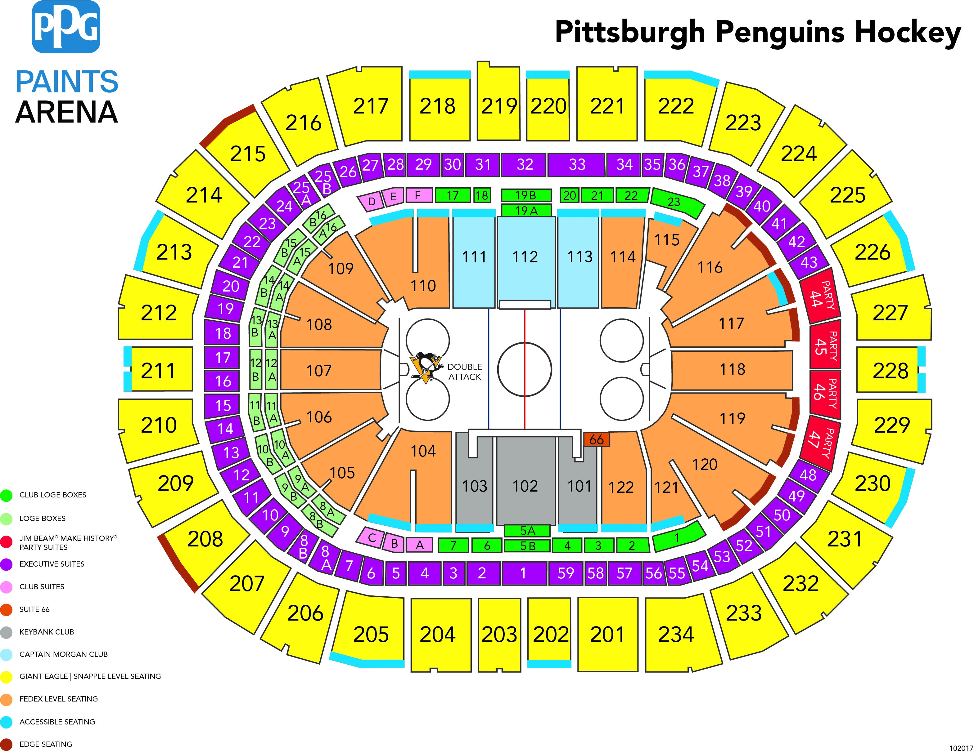 Pittsburgh penguins vs columbus blue jackets ppg paints arena